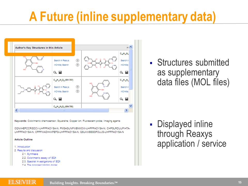 A Future (inline supplementary data) 15 Structures submitted as supplementary data files (MOL files) Displayed inline through Reaxys application / service