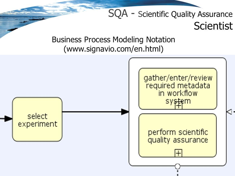 © DKRZ SQA - Scientific Quality Assurance Scientist 08.02.2014 11 / 10 Heinke Höck DataCite Summer Meeting 2010 Business Process Modeling Notation (www.signavio.com/en.html)