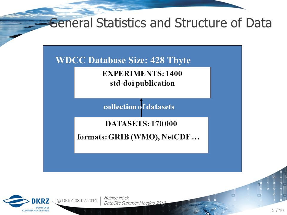 © DKRZ General Statistics and Structure of Data 08.02.2014 5 / 10 Heinke Höck DataCite Summer Meeting 2010 EXPERIMENTS: 1400 std-doi publication DATASETS: 170 000 formats: GRIB (WMO), NetCDF … WDCC Database Size: 428 Tbyte collection of datasets