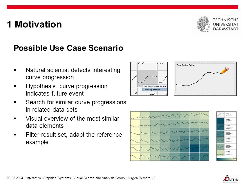 Possible Use Case Scenario Natural scientist detects interesting curve progression Hypothesis: curve progression indicates future event Search for similar curve progressions in related data sets Visual overview of the most similar data elements Filter result set, adapt the reference example 1 Motivation | Interactive-Graphics Systems | Visual Search and Analysis Group | Jürgen Bernard | 6