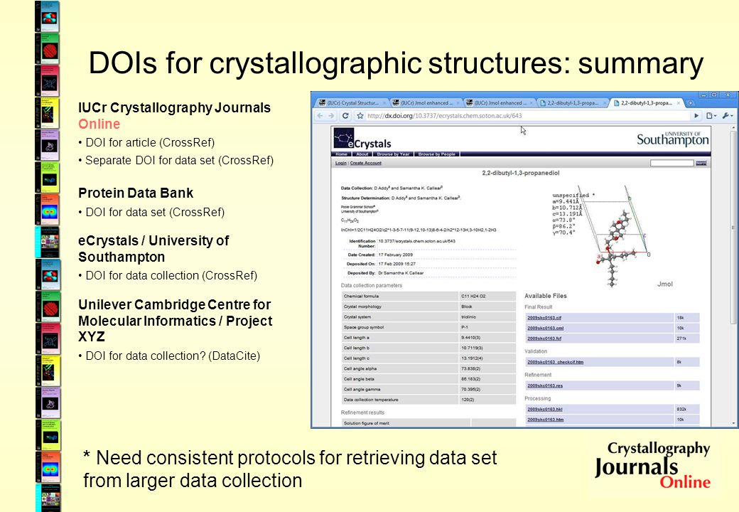 DOIs for crystallographic structures: summary IUCr Crystallography Journals Online DOI for article (CrossRef) Separate DOI for data set (CrossRef) Pro