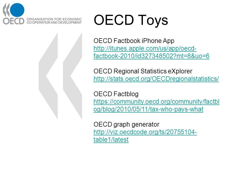 OECD Factbook iPhone App http://itunes.apple.com/us/app/oecd- factbook-2010/id327348502?mt=8&uo=6 OECD Regional Statistics eXplorer http://stats.oecd.