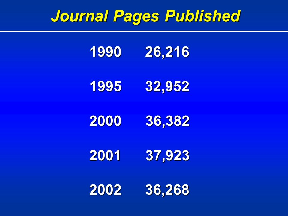 Journal Pages Published , , , , ,268