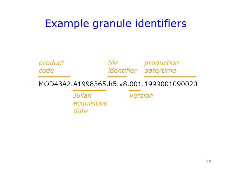 17 Example granule identifiers SPOT/Image –55382810412251857521J MODIS –MOD43A2.A1998365.h5.v8.001.1999001090020 GSM –GSMchl.2003121.L3b_DAY.01.6