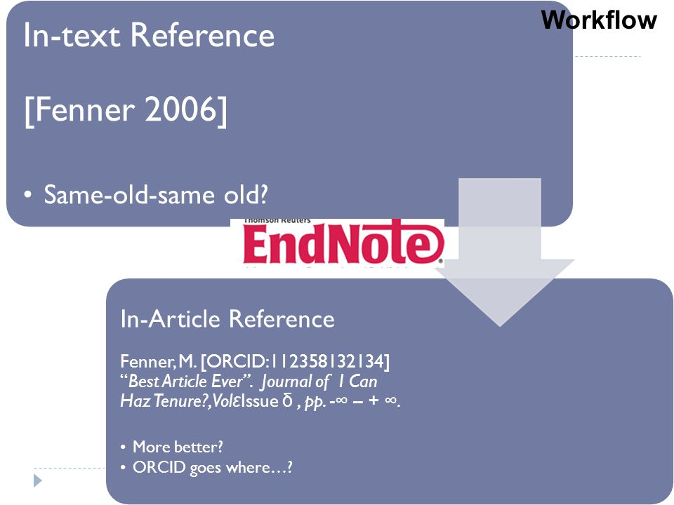 In-text Reference [Fenner 2006] Same-old-same old? In-Article Reference Fenner, M. [ORCID:112358132134]Best Article Ever. Journal of I Can Haz Tenure?