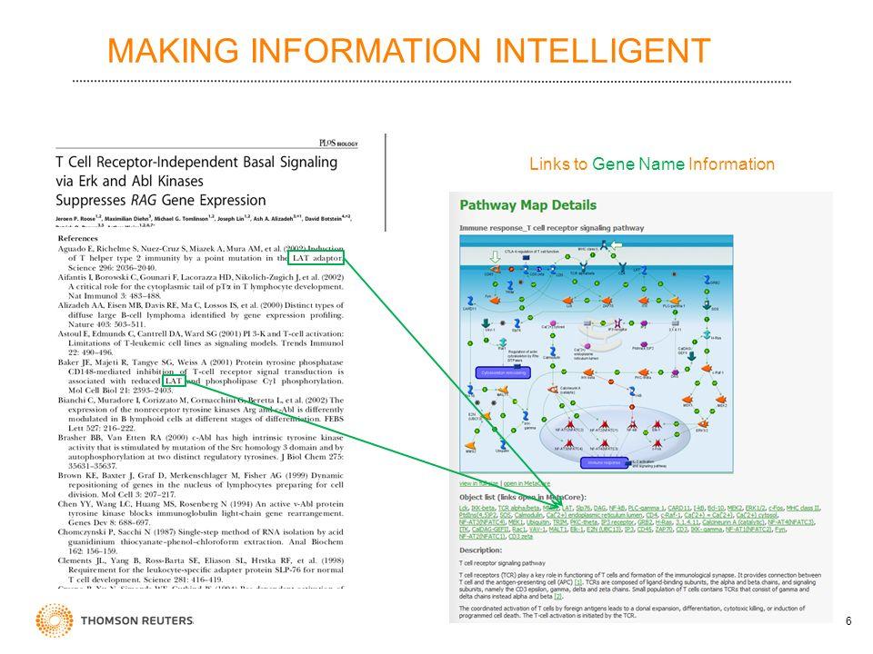 6 MAKING INFORMATION INTELLIGENT Links to Gene Name Information