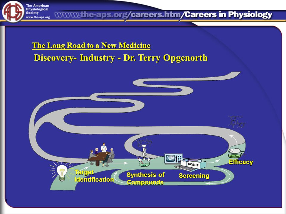 The Long Road to a New Medicine Discovery- Industry - Dr. Terry Opgenorth Synthesis of Compounds 5 Target Identification Screening Efficacy
