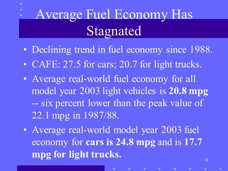 11 Average Fuel Economy Has Stagnated Declining trend in fuel economy since 1988.