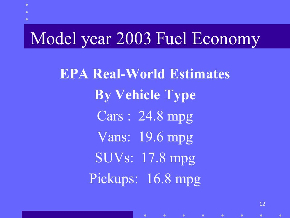 12 Model year 2003 Fuel Economy EPA Real-World Estimates By Vehicle Type Cars : 24.8 mpg Vans: 19.6 mpg SUVs: 17.8 mpg Pickups: 16.8 mpg