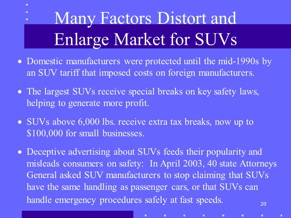 20 Many Factors Distort and Enlarge Market for SUVs Domestic manufacturers were protected until the mid-1990s by an SUV tariff that imposed costs on foreign manufacturers.