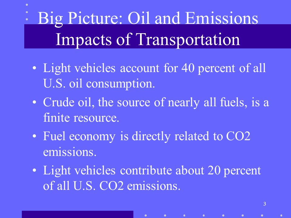 3 Big Picture: Oil and Emissions Impacts of Transportation Light vehicles account for 40 percent of all U.S.