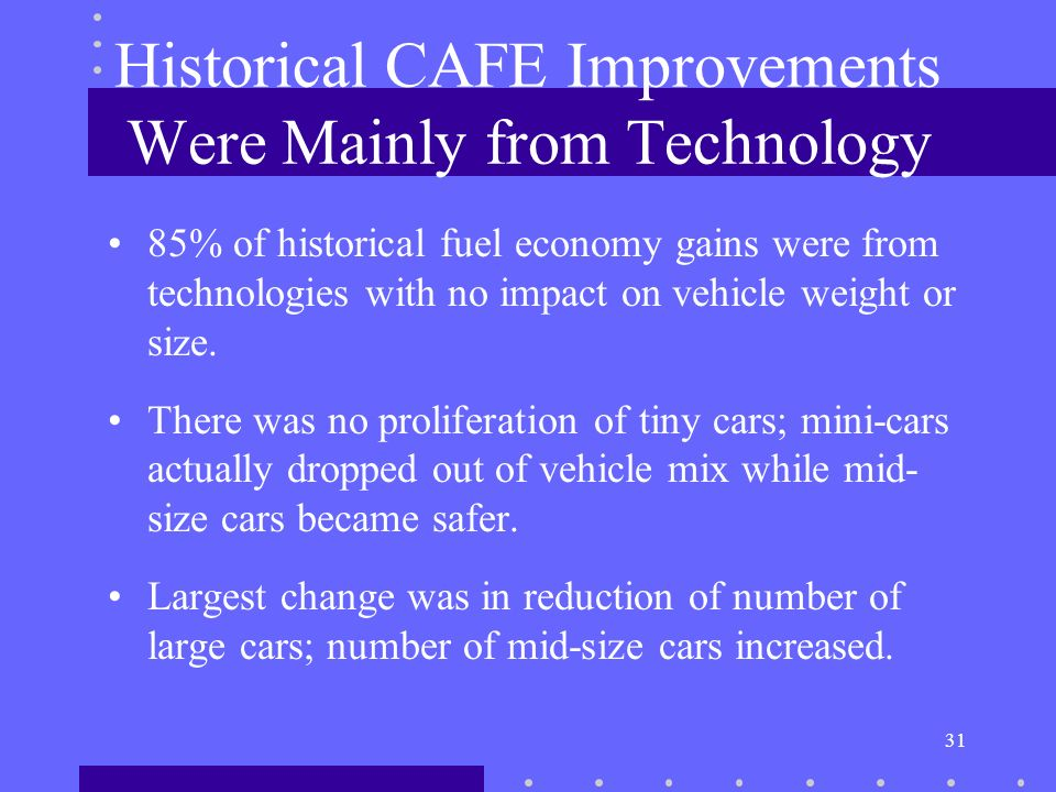 31 Historical CAFE Improvements Were Mainly from Technology 85% of historical fuel economy gains were from technologies with no impact on vehicle weight or size.
