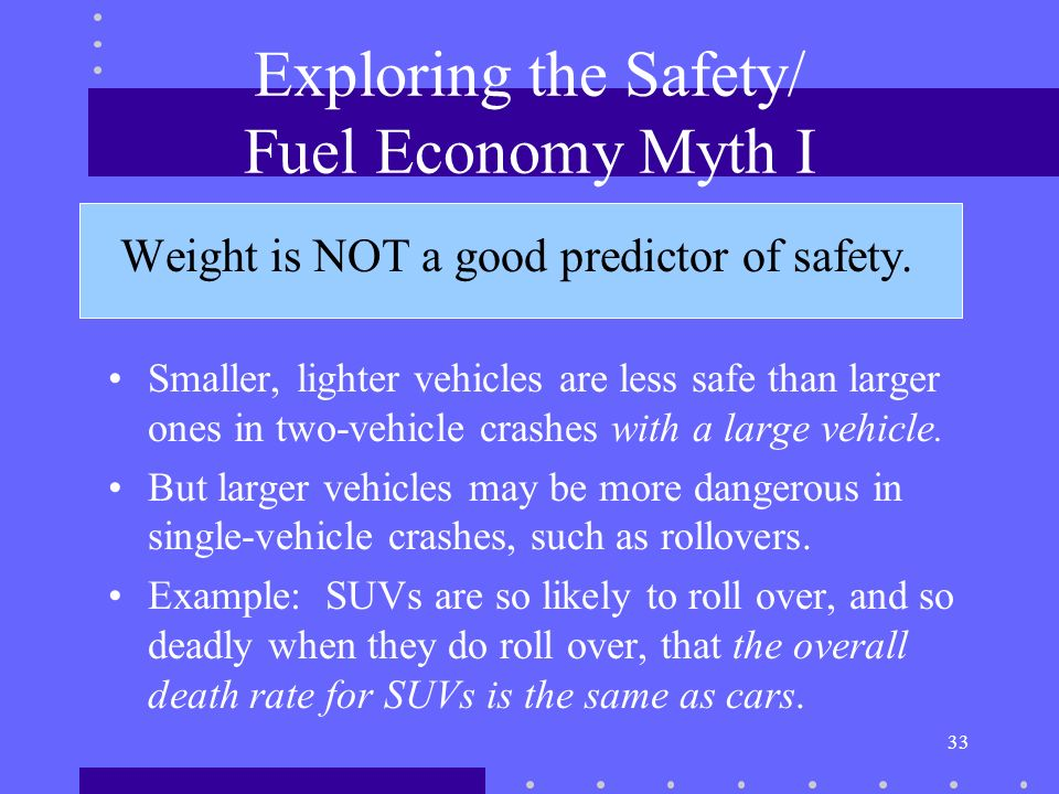 33 Exploring the Safety/ Fuel Economy Myth I Weight is NOT a good predictor of safety.