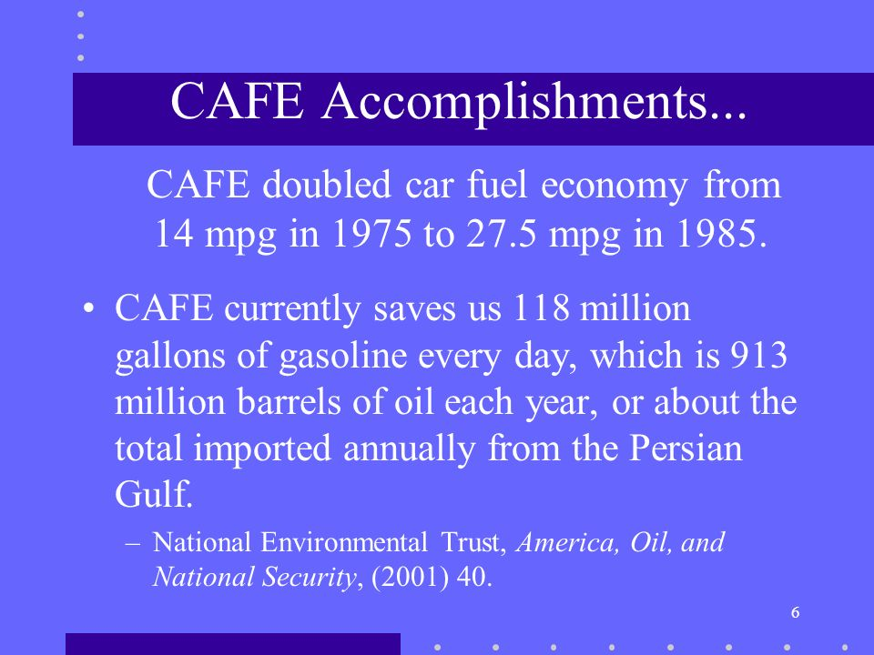 6 CAFE Accomplishments... CAFE doubled car fuel economy from 14 mpg in 1975 to 27.5 mpg in 1985.