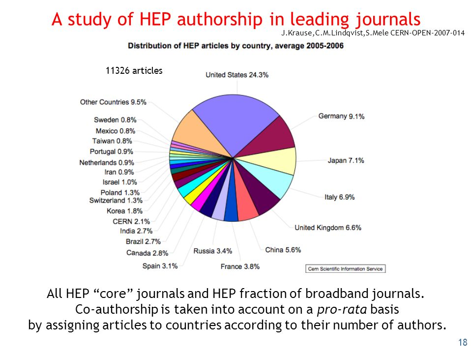 18 A study of HEP authorship in leading journals All HEP core journals and HEP fraction of broadband journals.
