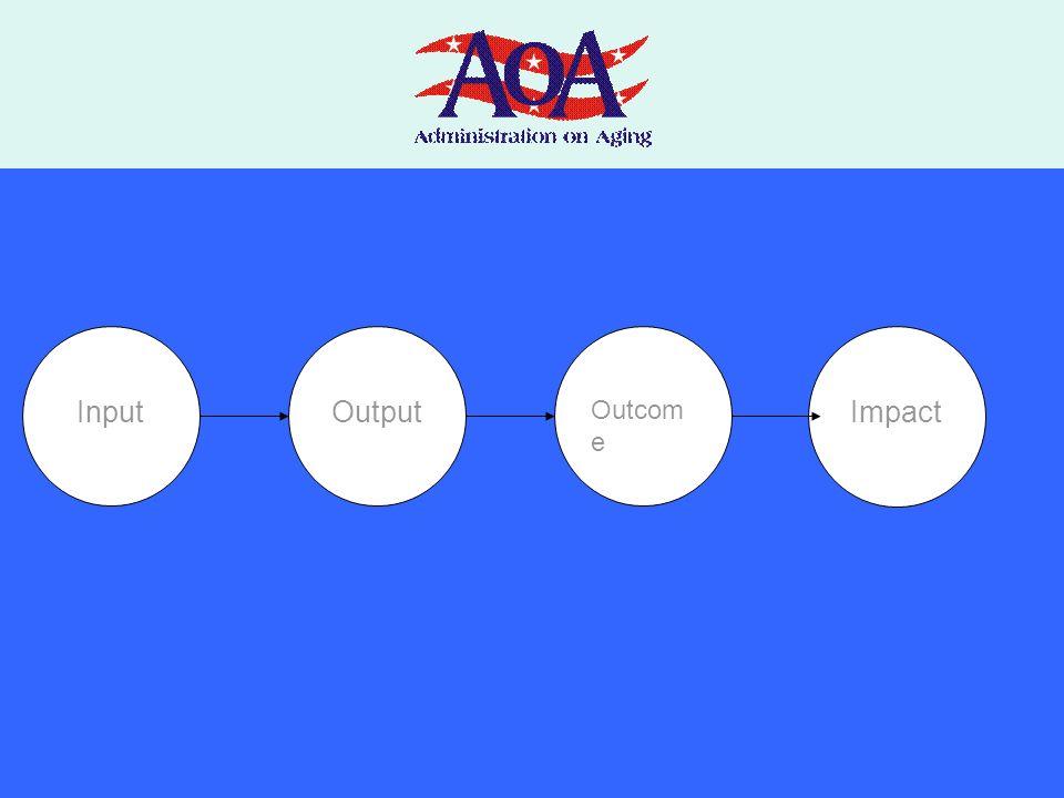 Output Outcom e Input Impact