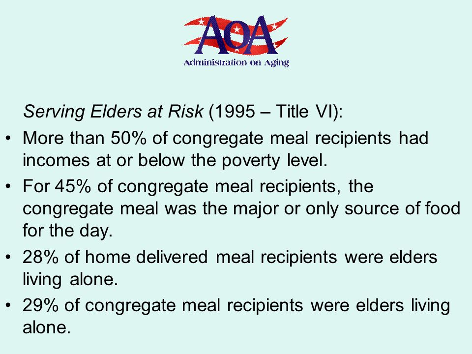 Serving Elders at Risk (1995 – Title VI): More than 50% of congregate meal recipients had incomes at or below the poverty level. For 45% of congregate