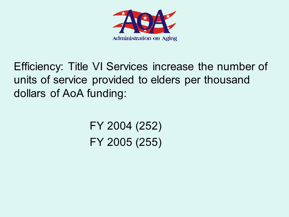 Efficiency: Title VI Services increase the number of units of service provided to elders per thousand dollars of AoA funding: FY 2004 (252) FY 2005 (2
