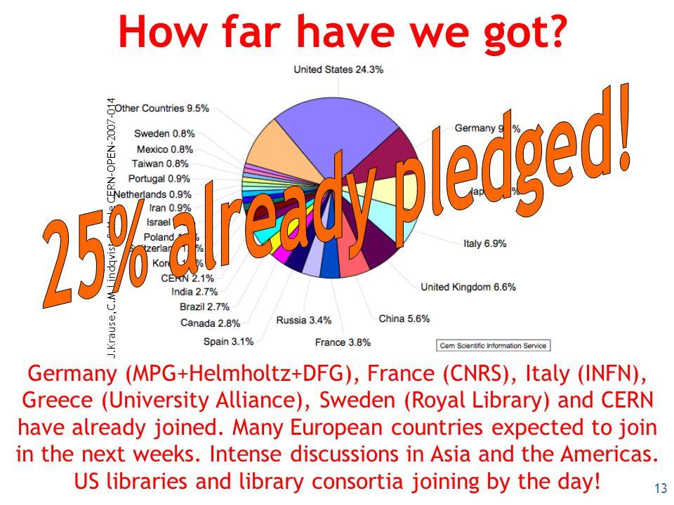 13 J.Krause,C.M.Lindqvist,S.Mele CERN-OPEN-2007-014 How far have we got? Germany (MPG+Helmholtz+DFG), France (CNRS), Italy (INFN), Greece (University