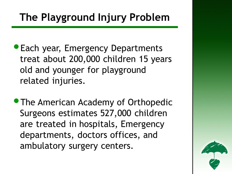 Each year, Emergency Departments treat about 200,000 children 15 years old and younger for playground related injuries.