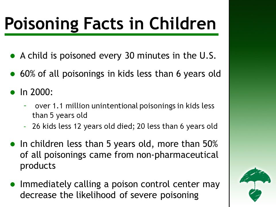 Poisoning Facts in Children A child is poisoned every 30 minutes in the U.S.