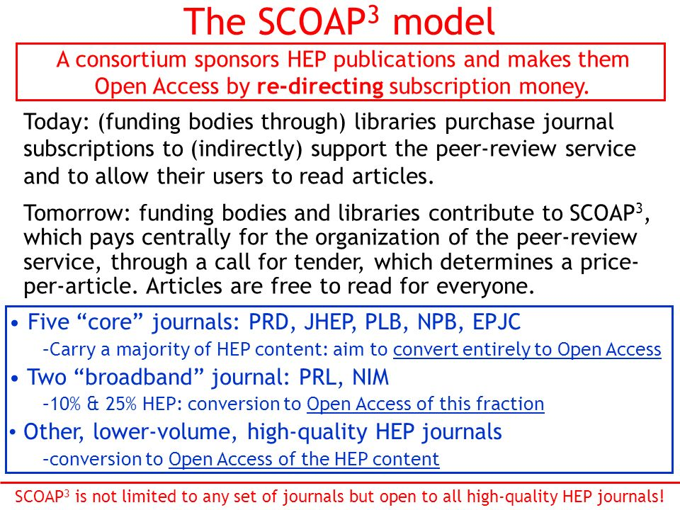 The SCOAP 3 model A consortium sponsors HEP publications and makes them Open Access by re-directing subscription money. Five core journals: PRD, JHEP,