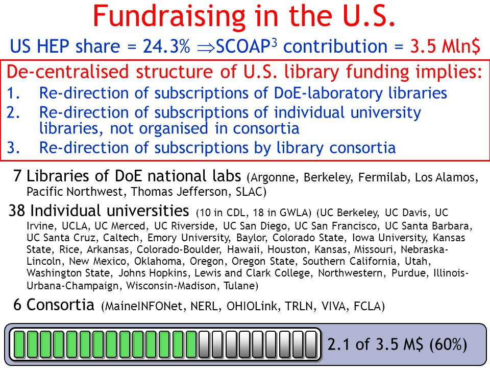 Fundraising in the U.S. De-centralised structure of U.S. library funding implies: 1.Re-direction of subscriptions of DoE-laboratory libraries 2.Re-dir