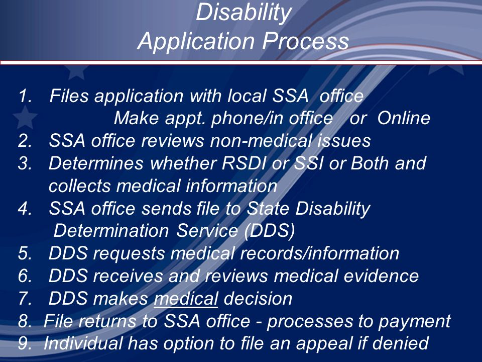 Disability Application Process 1.Files application with local SSA office Make appt.