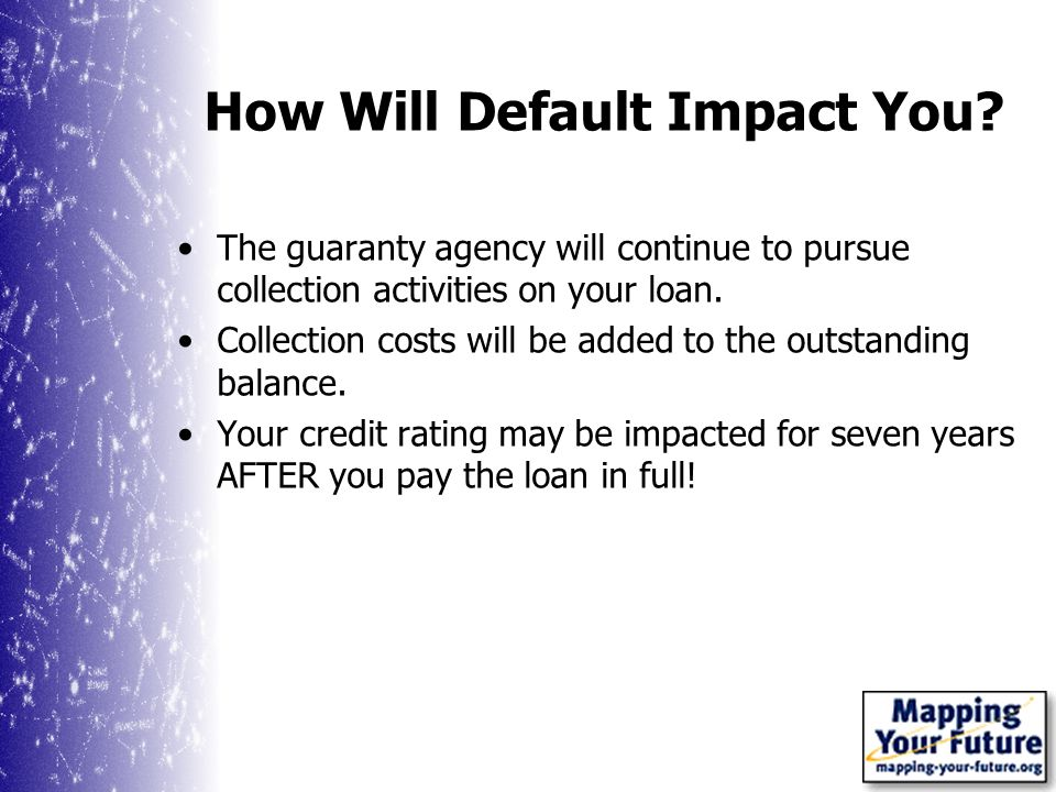 How Will Default Impact You.