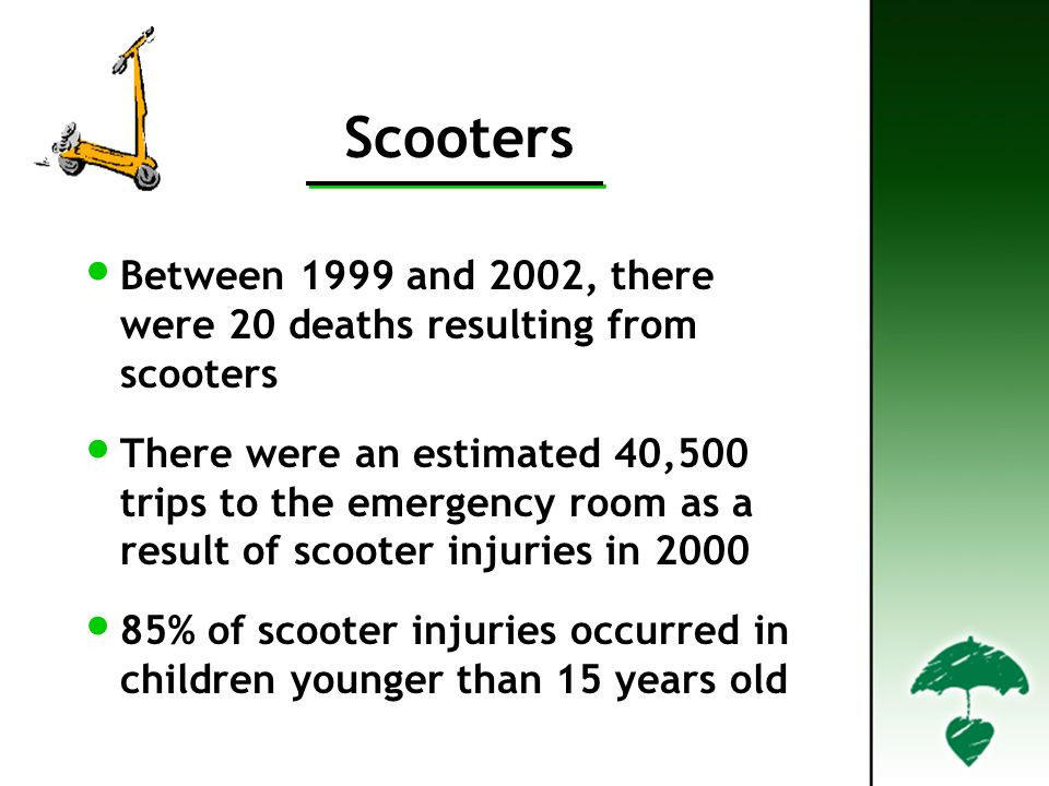 Scooters Between 1999 and 2002, there were 20 deaths resulting from scooters There were an estimated 40,500 trips to the emergency room as a result of scooter injuries in 2000 85% of scooter injuries occurred in children younger than 15 years old