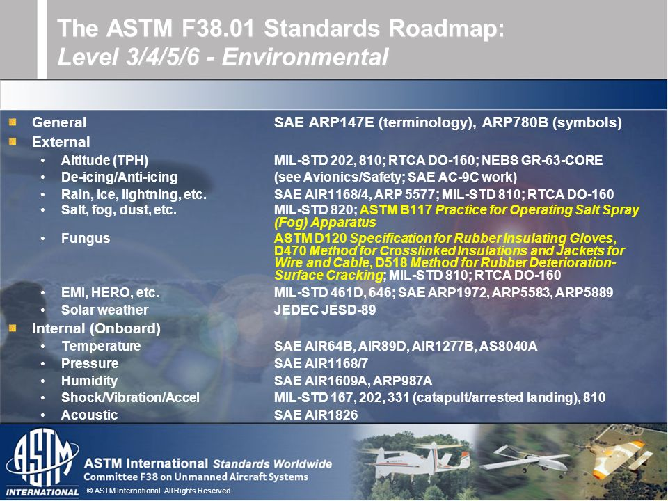 © ASTM International.All Rights Reserved. Many UAS relevant topics covered in existing standards.