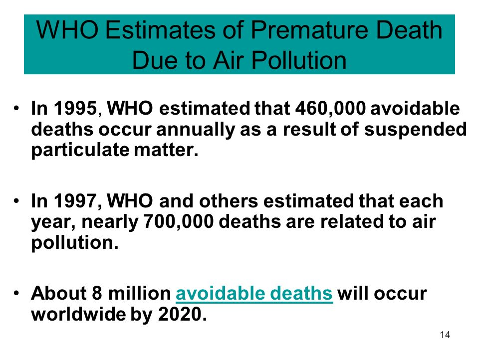 14 WHO Estimates of Premature Death Due to Air Pollution In 1995, WHO estimated that 460,000 avoidable deaths occur annually as a result of suspended particulate matter.
