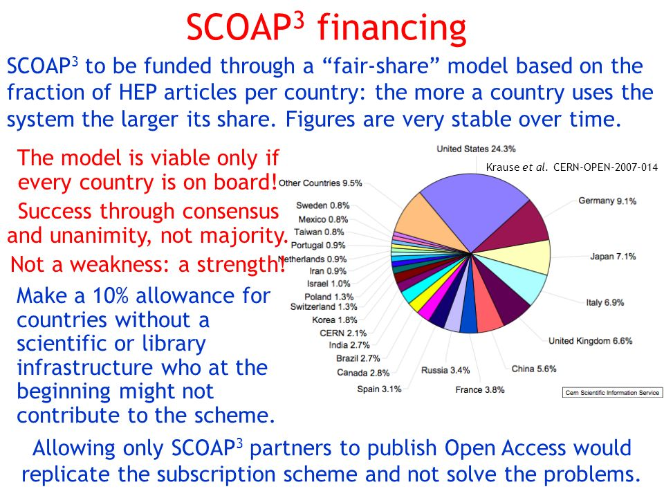 SCOAP 3 financing SCOAP 3 to be funded through a fair-share model based on the fraction of HEP articles per country: the more a country uses the system the larger its share.