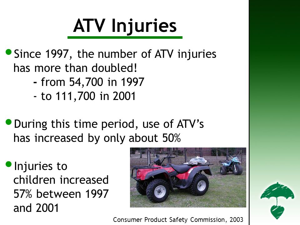 Injuries ATV Injuries Since 1997, the number of ATV injuries has more than doubled.