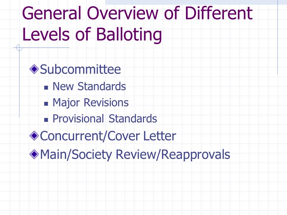 General Overview of Different Levels of Balloting Subcommittee New Standards Major Revisions Provisional Standards Concurrent/Cover Letter Main/Societ