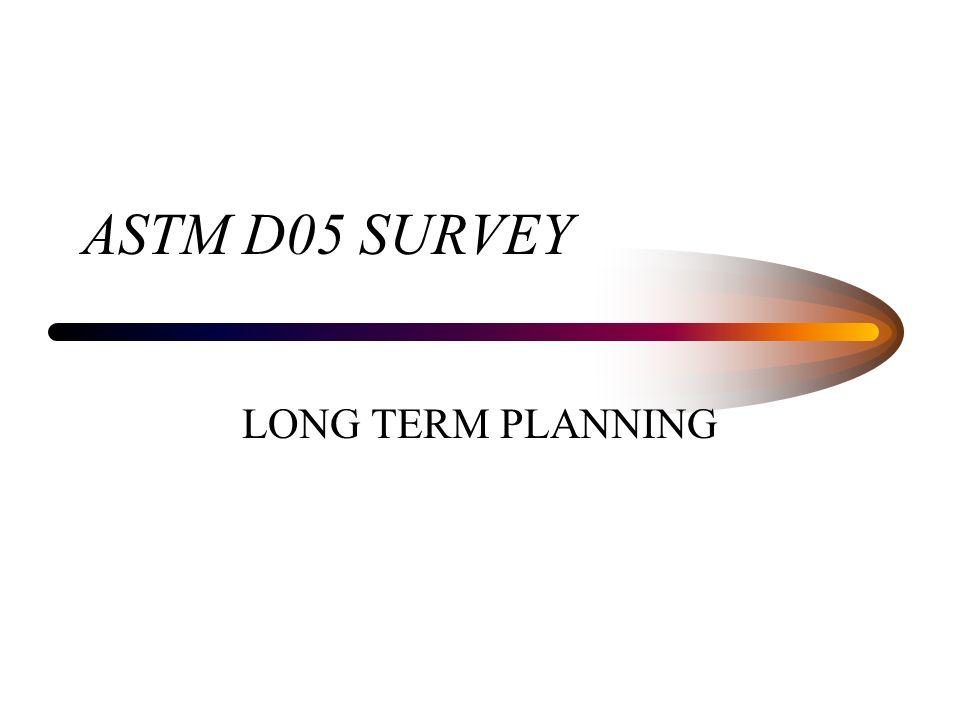 ASTM D05 SURVEY LONG TERM PLANNING