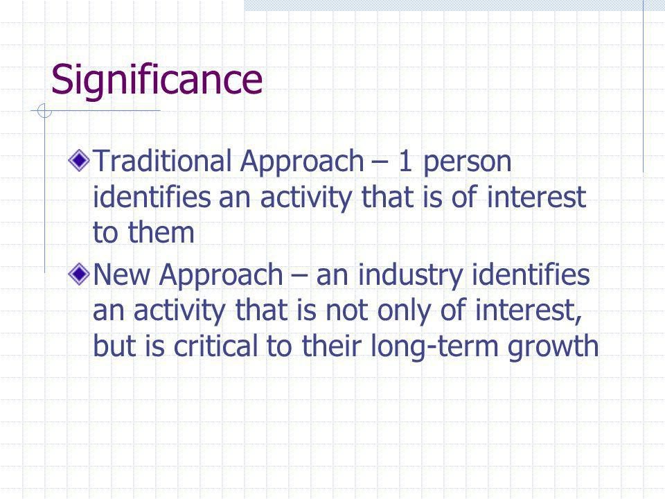 Significance Traditional Approach – 1 person identifies an activity that is of interest to them New Approach – an industry identifies an activity that