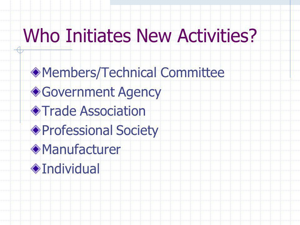 Who Initiates New Activities? Members/Technical Committee Government Agency Trade Association Professional Society Manufacturer Individual