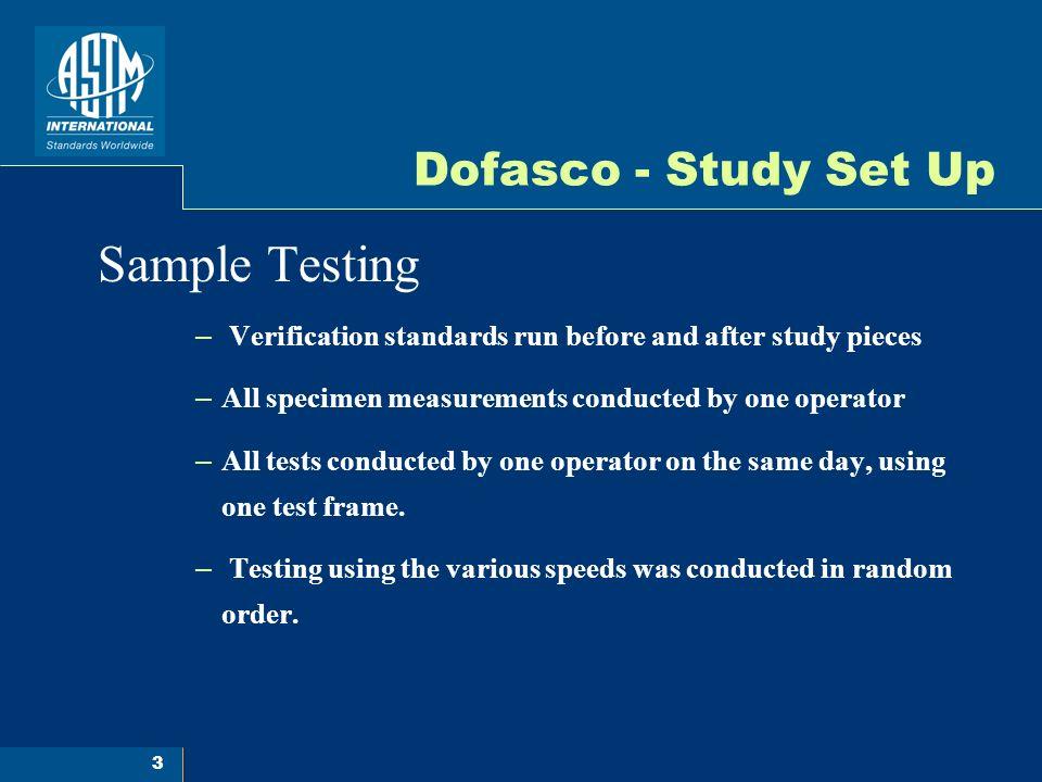 4 Dofasco - Study Set Up Testing Speeds – Three test speed set ups were used 0.16/min.