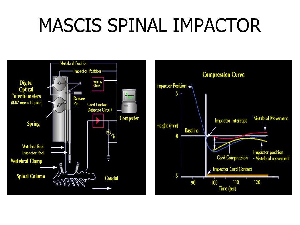 MASCIS SPINAL IMPACTOR