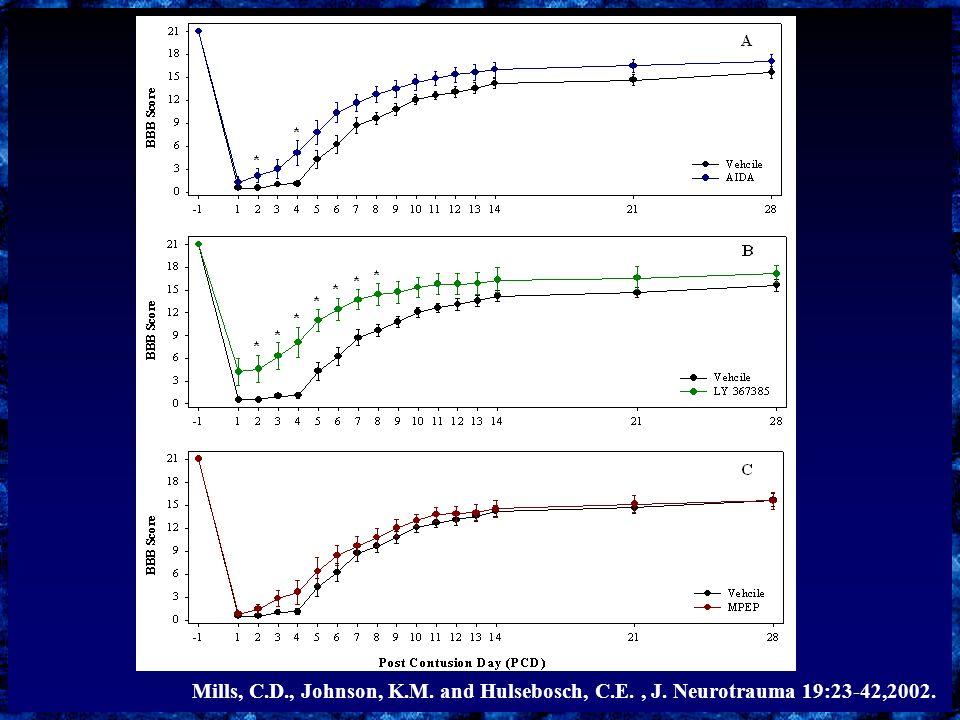 Mills, C.D., Johnson, K.M. and Hulsebosch, C.E., J. Neurotrauma 19:23-42,2002.
