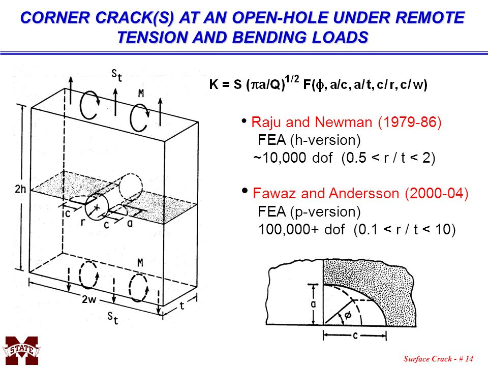 Surface Crack - # 14 CORNER CRACK(S) AT AN OPEN-HOLE UNDER REMOTE TENSION AND BENDING LOADS Raju and Newman (1979-86) FEA (h-version) ~10,000 dof (0.5