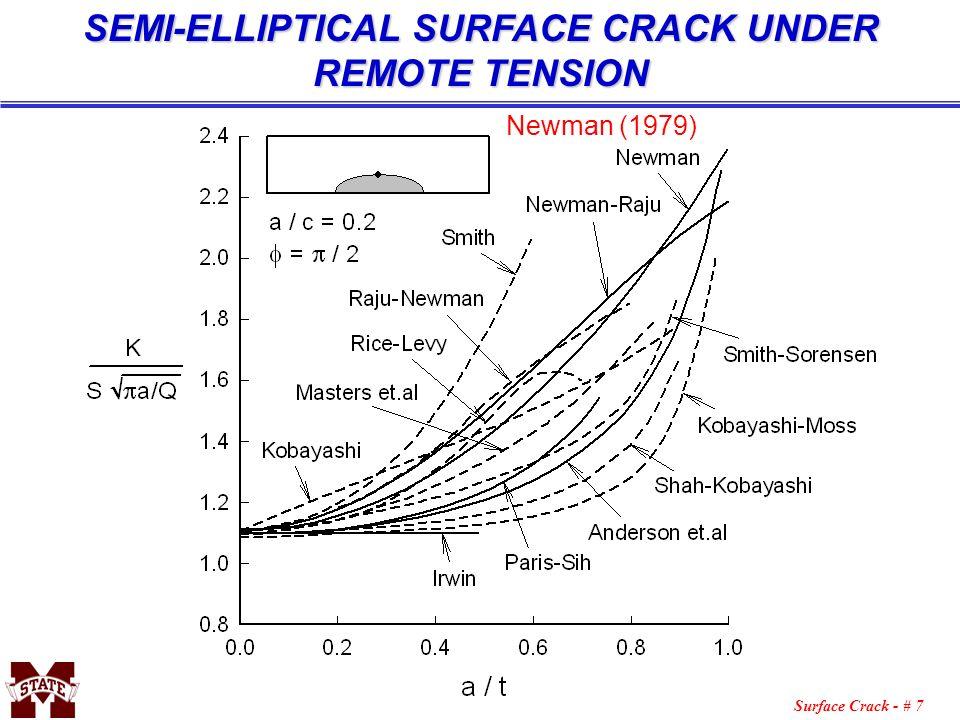 Surface Crack - # 7 SEMI-ELLIPTICAL SURFACE CRACK UNDER REMOTE TENSION Newman (1979)