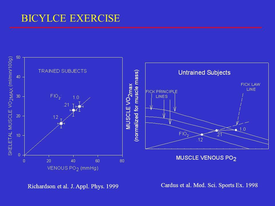 BICYLCE EXERCISE Cardus et al. Med. Sci. Sports Ex. 1998 Richardson et al. J. Appl. Phys. 1999