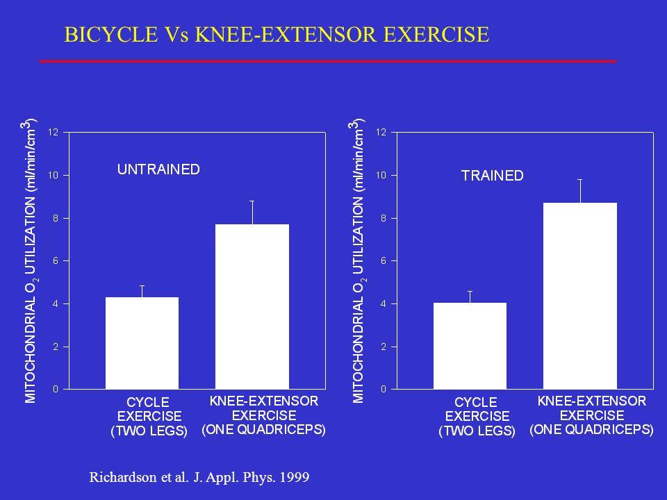 BICYCLE Vs KNEE-EXTENSOR EXERCISE Richardson et al. J. Appl. Phys. 1999