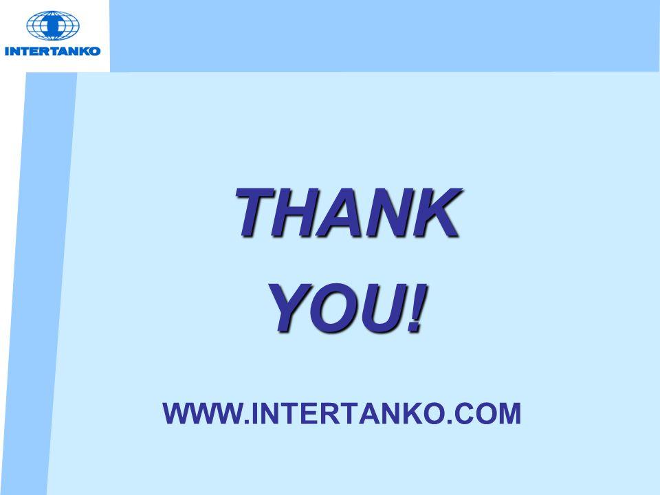 THANKYOU! WWW.INTERTANKO.COM