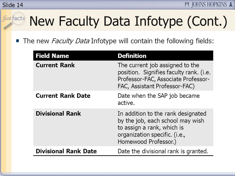 Slide 14 The new Faculty Data Infotype will contain the following fields: Field NameDefinition Current RankThe current job assigned to the position.