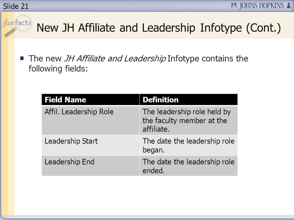 Slide 21 New JH Affiliate and Leadership Infotype (Cont.) The new JH Affiliate and Leadership Infotype contains the following fields: Field NameDefinition Affil.