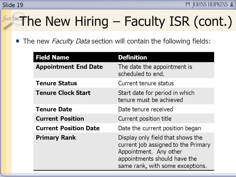 Slide 19 The New Hiring – Faculty ISR (cont.) The new Faculty Data section will contain the following fields: Field NameDefinition Appointment End DateThe date the appointment is scheduled to end.