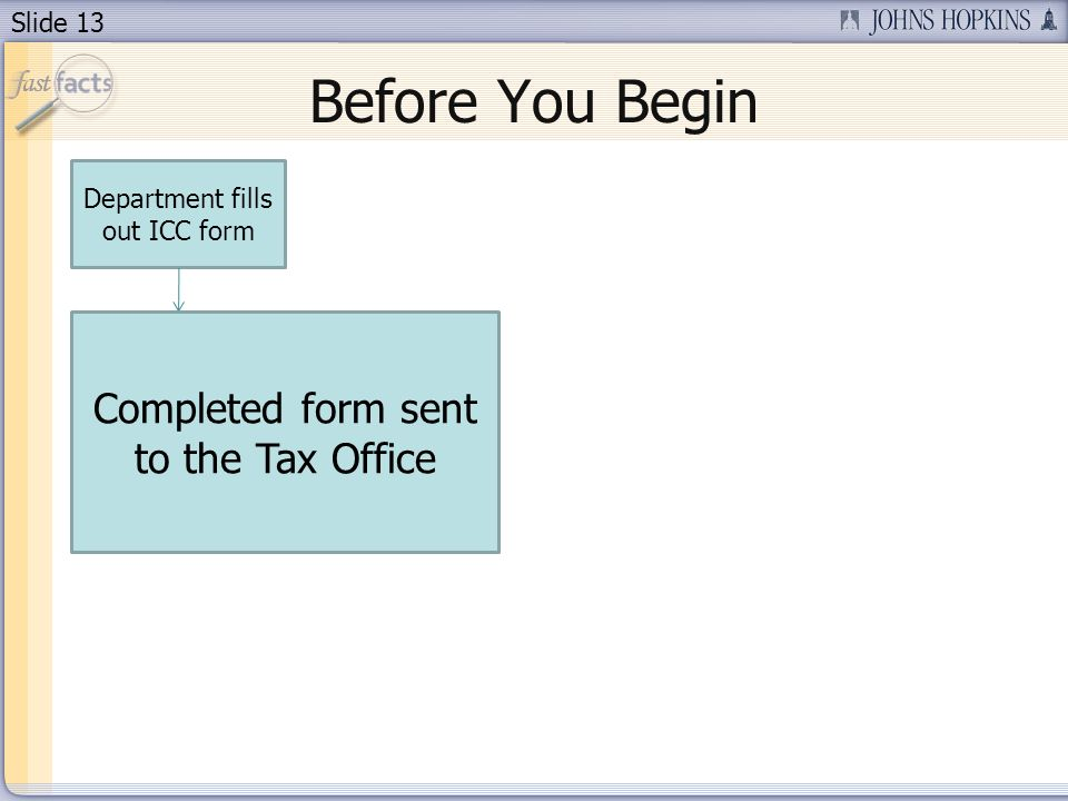 Slide 13 Before You Begin Department fills out ICC form Completed form sent to the Tax Office